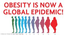 Recent analysis reveals that the United States, followed by China and India, carries the heaviest obesity burden. http://articles.mercola.com/sites/articles/archive/2014/06/11/global-obesity-epidemic.aspx