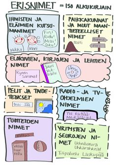 Erisnimet. School Fun, Primary School, Art School, Learn Finnish, Finnish Language, Teaching Writing, Teaching Materials, Learn To Read, Creative Writing