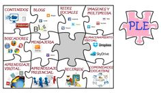 Entorno Personal de Aprendizaje