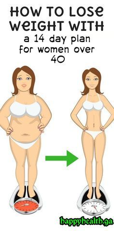 A 14-Day Weight Loss Plan for Women Over 40 - Happy Health
