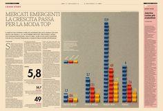 Italian Shares in the Higher Segment of Fashion Market #handmade #data #visualization @24moda