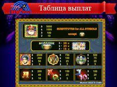 Игровые аппараты гномики смотреть онлайн в хорошем качестве ограбление казино