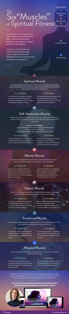 jeffrey allen 6 muscles of spiritual fitness infographic