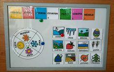 Pro Šíšu: Týden Language, Education, Index Cards, Kids Learning, Languages, Teaching, Onderwijs, Studying