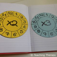 Teaching Therapy: Οι ρόδες της προπαίδειας Therapy, Teaching, Maths, Blog, Blogging, Education, Healing, Onderwijs, Learning