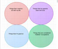 Ven diagram :)