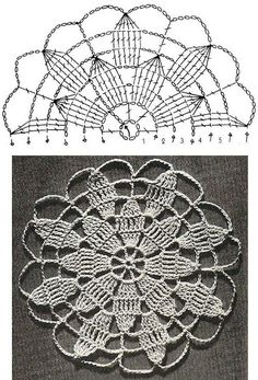 Crochet patterns crochet free pattern of queen anne s lace motif Vintage Crochet Lace Free Written Pattern … Source … The Master Motif pattern Another Pattern Crochet Patterns of crochet motifs stitches Lace Tablecloth blankets Curtain and Bedspread Mandala Au Crochet, Crochet Motif Patterns, Crochet Diagram, Crochet Chart, Crochet Squares, Bead Crochet, Crochet Designs, Crochet Stitches, Free Crochet