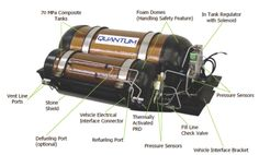 GM selects Quantum Fuel Systems to produce H2 storage for Equinox Fuel-Cell Fleet - AutoblogGreen