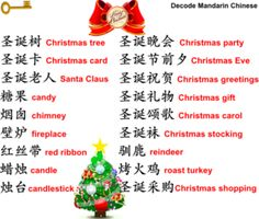 Decode Mandarin Chinese - Page 26 of 159 - Learn Mandarin Chinese much easier, faster and better in less time. Chinese Words, New Chinese, Chinese Symbols, Japanese Christmas, English Christmas, Chinese Lessons, Esl Lesson Plans, Learn Mandarin, Esl Lessons