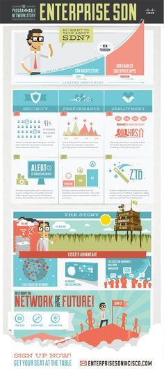 INFOGRAPHIC INSPIRATION GALLERY - Buscar con Google
