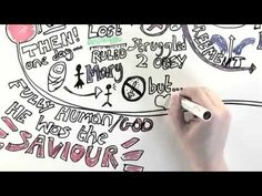 ▶ What is the Bible all about? - YouTube, a 5 minute video for young people. .