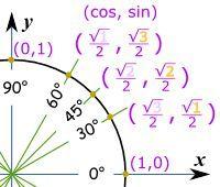 c2cc4dbb0b9bc6b93e80838e5d5bb03b.jpg (200×170)