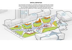 Vanke-City-Locus-Architects-D7 « Landscape Architecture Works | Landezine