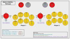 keyboard mame - Pesquisa Google Diy Arcade Cabinet, Borne Arcade, Bartop Arcade, Retro Arcade, Arcade Machine, Pinball, Arcade Games, Keyboard, Cnc Projects