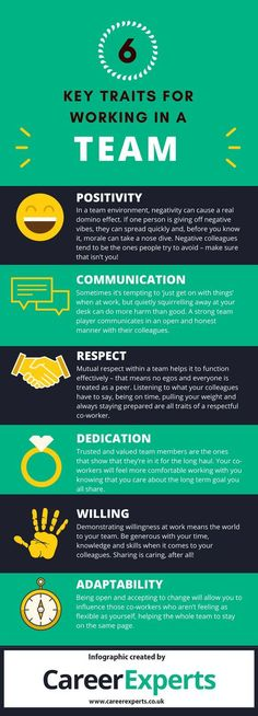 6 Key Teamwork Personality Traits Infographic – e-Learning Infographics 6 traits for working in a team Teamwork Activities, Teamwork Quotes, Team Building Activities For Adults, Leader Quotes, Leadership Quotes, Leadership Examples, Leadership Strengths, Teamwork Skills, Student Leadership