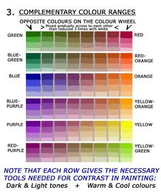 COLOUR MIXING & PAINTS IN GENERAL | FREE ART LESSONS WITH JULIE DUELL Complementary Color Ranges