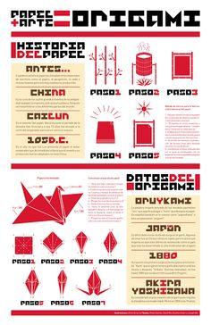 Efren sin acento: Me gusta hacer Infografías