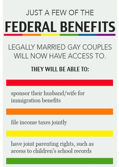 (1 of 3) Just a few of the federal benefits legally married gay couples will now have access to.  They will be able to: 1) sponsor their husband/wife for immigration benefits 2) file income taxes jointly 3) have joint parenting rights, such as access to children's school records  Source: PBS NewsHour