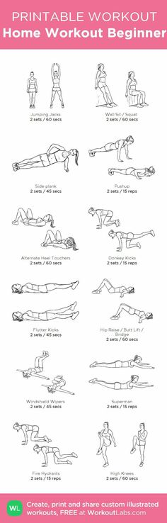 Home Beginner Workout | Posted By: AdvancedWeightLossTips.com