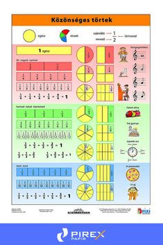 Fixi tanulói munkalap Névszók I. Learn German, Math Fractions, Math For Kids, Teaching Math, Kids Learning, Worksheets, Periodic Table, Homeschool, Lily