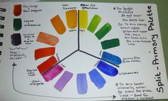 split primary color wheel - Google Search