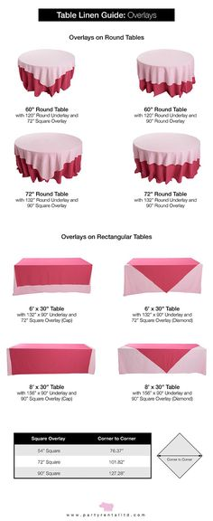 What size overlay do you need?  Here are various overlay styles on common round and rectangular tables. || The Ultimate Guide to Table Linen Sizes is your guide you choosing tablecloth sizes for weddings and events.