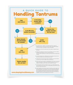 Struggling with your child's tantrums? It's hard feeling like you don't know what to do when they happen. Check out this guide on handling tantrums.