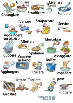 The Italian language, similar to other foreign languages one is estranged to can be learned. This isn't saying though that learning can be easy but it isn't difficult too. Italian Verbs, Italian Grammar, Italian Vocabulary, Italian Phrases, Italian Language, Korean Language, Japanese Language, Spanish Language Learning, Language Lessons