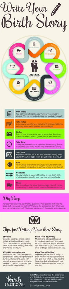Great tips for how to write your birth story!