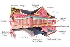 energySavers_house_cutaway1.jpg (600×400)