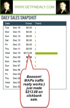 Made $213.08 on Click-bank using MAPs traffic. Date, Google Drive, Line Chart