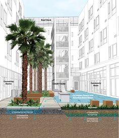 Richardson Apartments by Andrea Cochran Landscape Architecture , via Behance