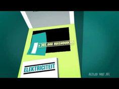 ▶ Altijd Wat Wijzer - Nederlanders en schulden - YouTube