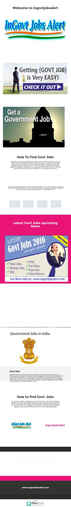 Govt Jobs 2016 all Notification here