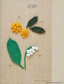 "Art: CROCHET mini motif"" 2"