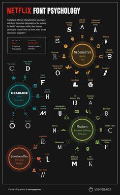 netflix font psychology infographic