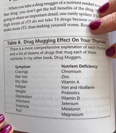 Drug mugging effect on your thyroid