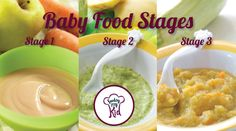 By: Renee Seltzer I had no idea what Stage 1, 2 or 3 baby food meant! There are three kinds of consistencies when it comes to pureed food. You've probably seen on commercially prepared baby food where it says Stage 1, Stage 2 and Stage 3 foods on the labels. That refers to the texture of …