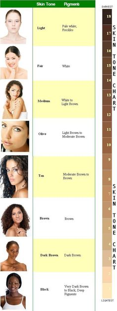Skin Color Chart - because I'm tired of googling for color charts every time I want to describe a new character