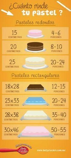 Betty Crocker Recetas e Ideas - Latin America Sweet Recipes, Cake Recipes, Dessert Recipes, Pastel Rectangular, Cake Sizes, Cake Servings, Cake Shop, Cake Tutorial, Betty Crocker