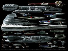 Starship comparison chart - Star Trek, Star Wars, Battlestar Galactica, Babylon 5, 2001 Space Odyssey, Silent Running, and many more.