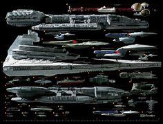 Starship comparison chart - Star Trek, Star Wars, Battlestar Galactica, Babylon 5, 2001 Space Odyssey, Silent Running, and many more.