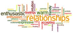 Words commonly used in describing the i-style person. I am a low-toned I...with my high D and S balancing it..