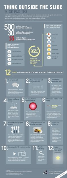 Think Outside the Slide : 12 Simple tips to make presentations more interesting #infographic
