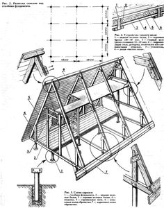 A Frame Construction illustration