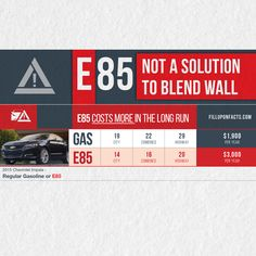 Drivers of the Chevrolet Impala can expect to pay $1,100 more for E85 per year than gasoline.
