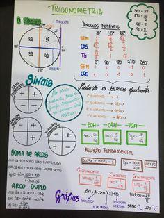 Maths Formulas List, I Hate School, Chemistry Classroom, Physics And Mathematics, Notebook Organization, Study Techniques, Study Journal, School Study Tips, Study Hard