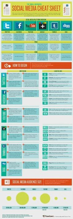 """The Small Business Social Media Cheat Sheet. Here's a handy social media """"cheat sheet"""" that features six popular platforms and explains how to get started using them. Inbound Marketing, Social Marketing, Marketing Digital, Marketing Na Internet, Marketing Trends, Marketing Online, Business Marketing, Content Marketing, Marketing Technology"""