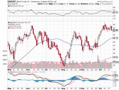 #Uganda shilling and global #market - October 20 2016 #MoneySense #Oil   http://ift.tt/2eyXJZo The Uganda shilling closed at 3433 on the US dollar. It is still bearish. We need it to break 3425 then 3400. If it does not we need to watch support at 3450 (joke) and 3500. This shilling has got many factors against it so I would short it. Best currency pair is USD/UGX. There is nothing good coming out for the UGX. Nothing. Ugandans who trade coffee and need prices you know where to find me. As…