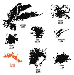 Population and area comparison of cities.